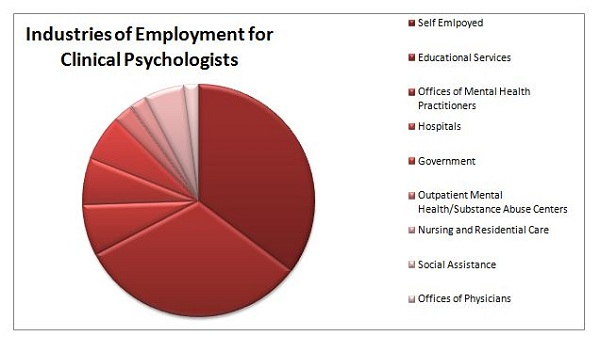 a look at the career of a psychologist Would you make a good psychologist take our career test to find out how you match with this and over 800 other careers take free career test all careers science humanities  an interesting look into the historical context of the field of psychiatry and how far the field has come over time.