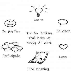 how to use psychology positively and be happy at work masters in